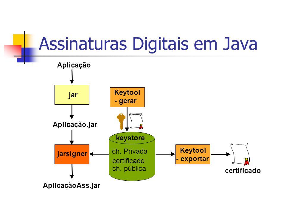 Assinaturas Digitais em Java