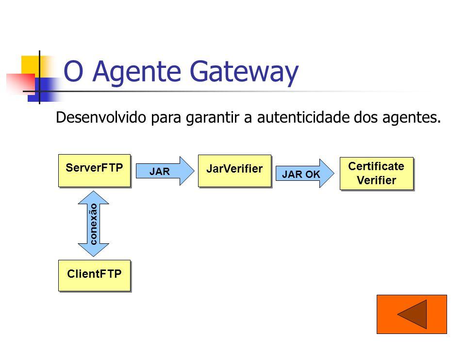O Agente Gateway Desenvolvido para garantir a autenticidade dos agentes. ServerFTP. JarVerifier. CertificateVerifier.