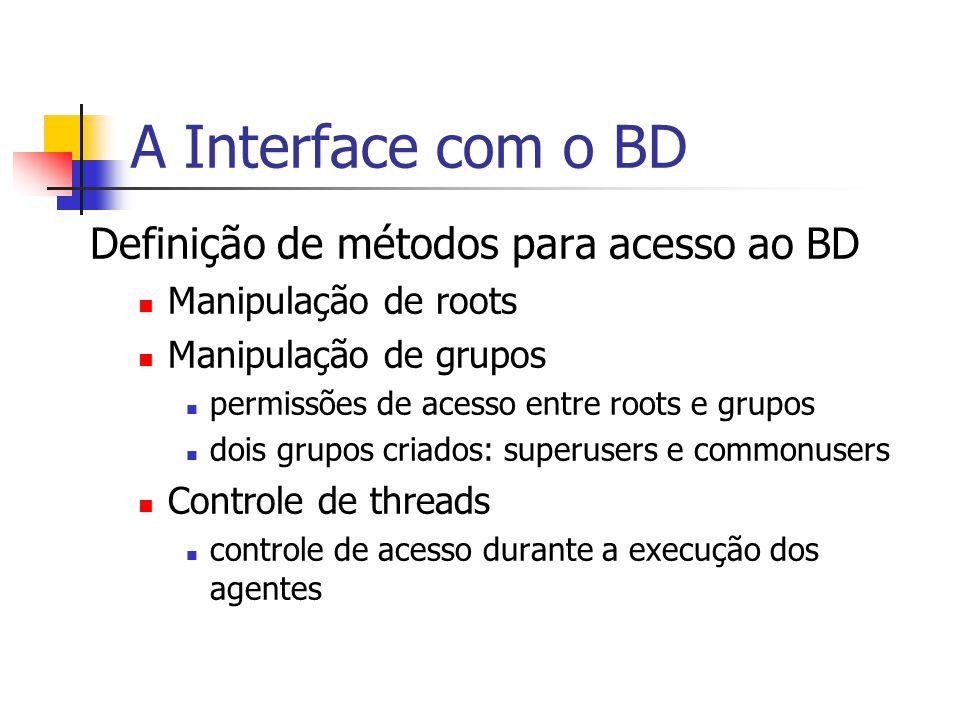A Interface com o BD Definição de métodos para acesso ao BD
