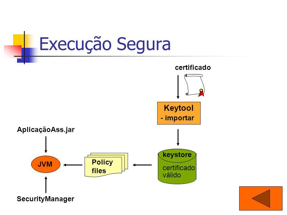 Execução Segura Keytool certificado - importar AplicaçãoAss.jar
