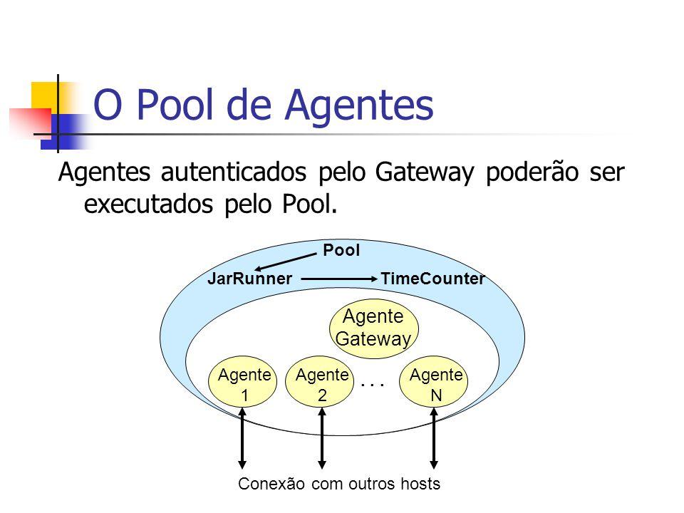O Pool de Agentes Agentes autenticados pelo Gateway poderão ser executados pelo Pool. Pool. JarRunner.