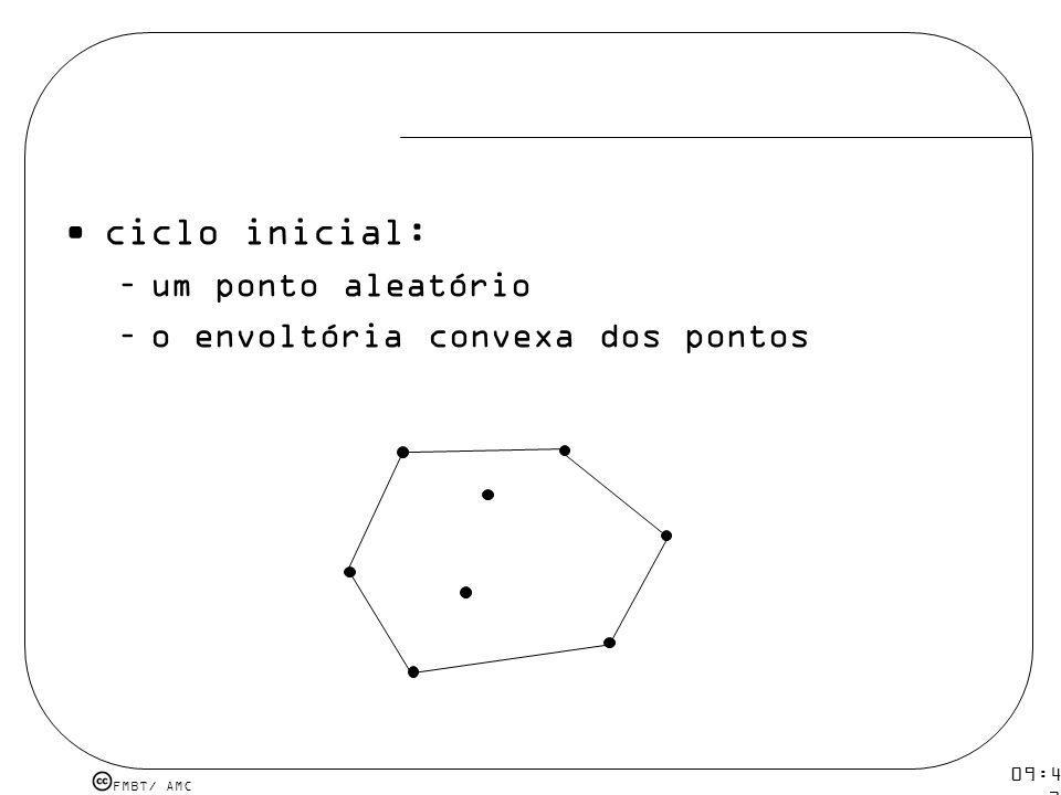 ciclo inicial: um ponto aleatório o envoltória convexa dos pontos