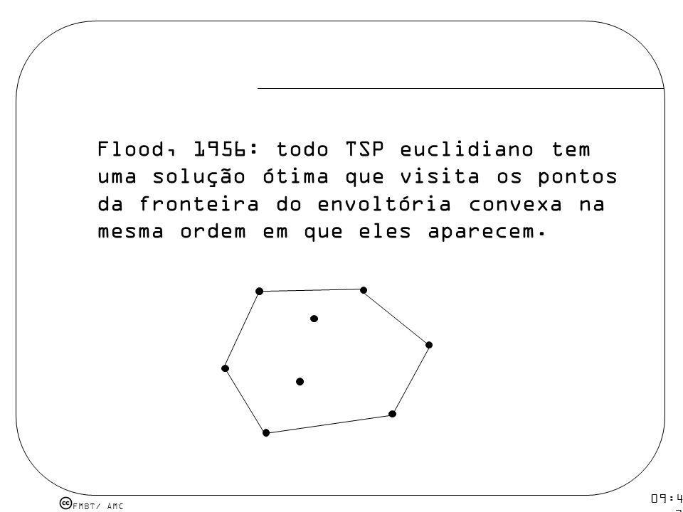 Flood, 1956: todo TSP euclidiano tem uma solução ótima que visita os pontos da fronteira do envoltória convexa na mesma ordem em que eles aparecem.