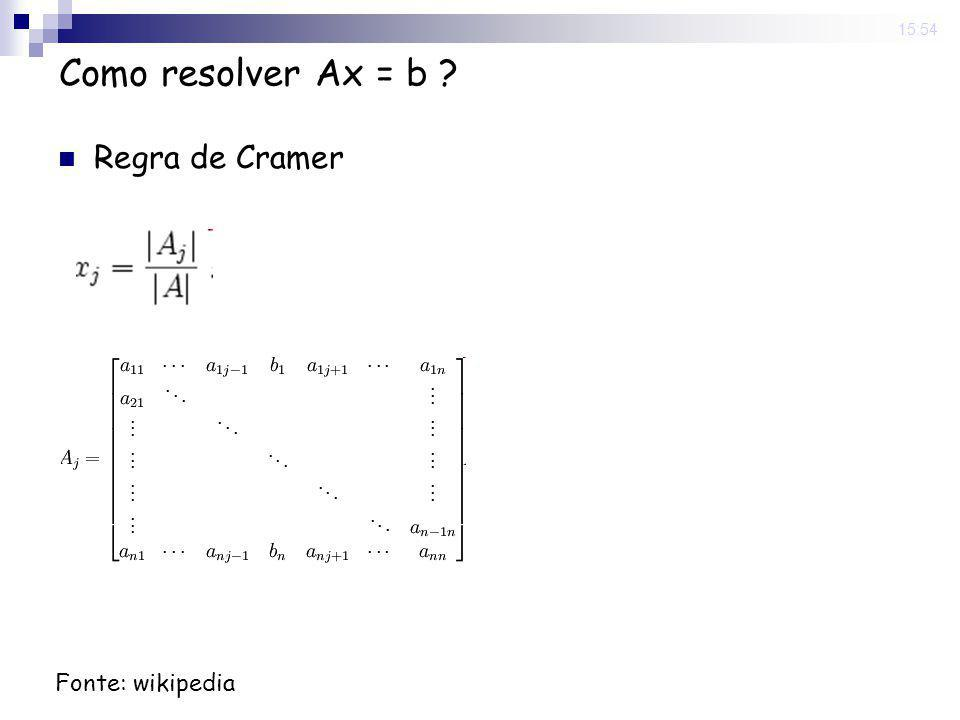 15:54 Como resolver Ax = b Regra de Cramer Fonte: wikipedia
