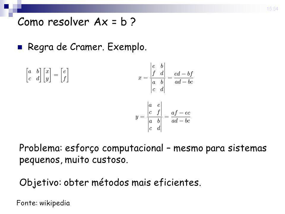 Como resolver Ax = b Regra de Cramer. Exemplo.