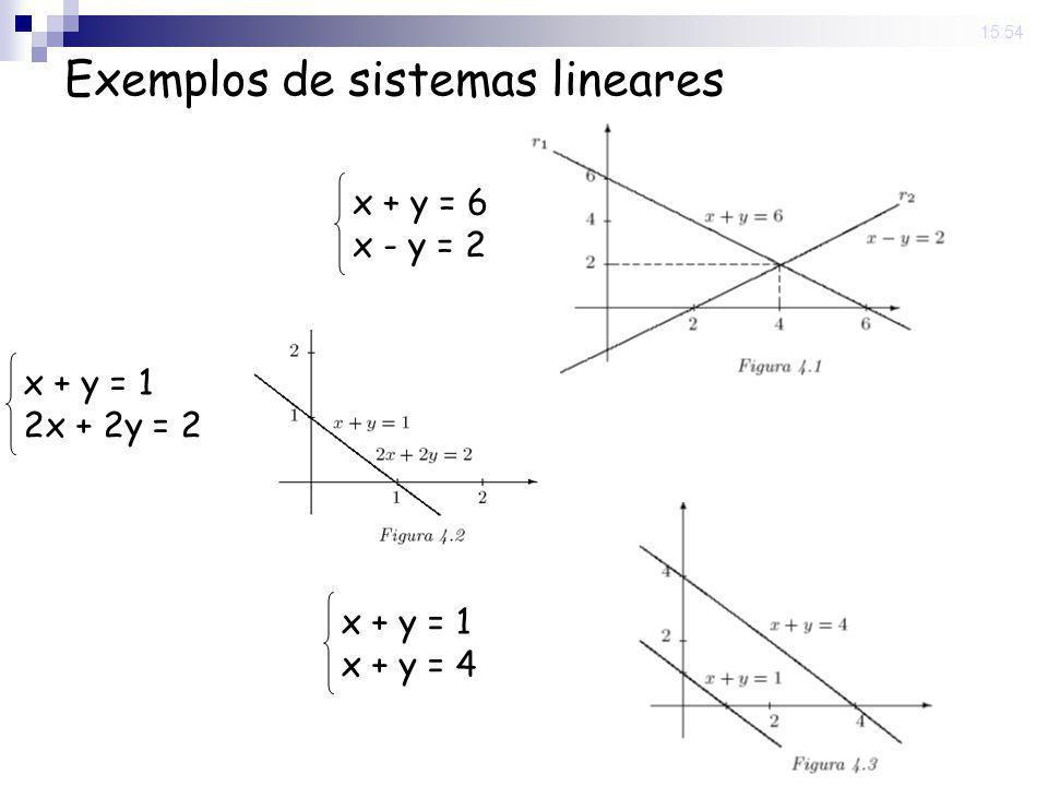 Exemplos de sistemas lineares