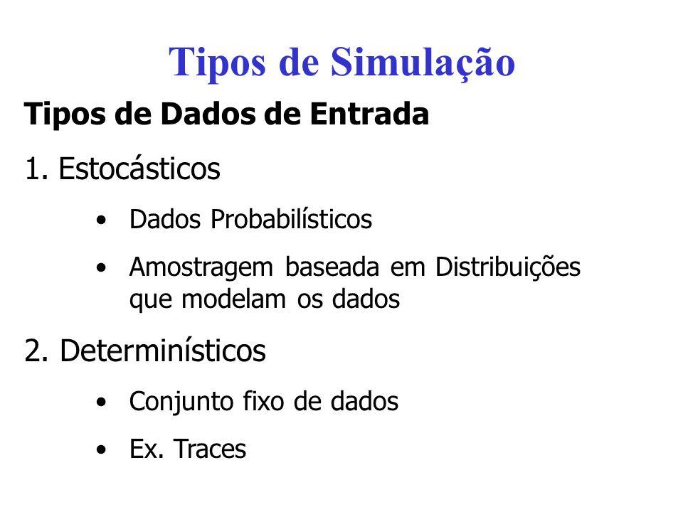 Tipos de Simulação Tipos de Dados de Entrada Estocásticos
