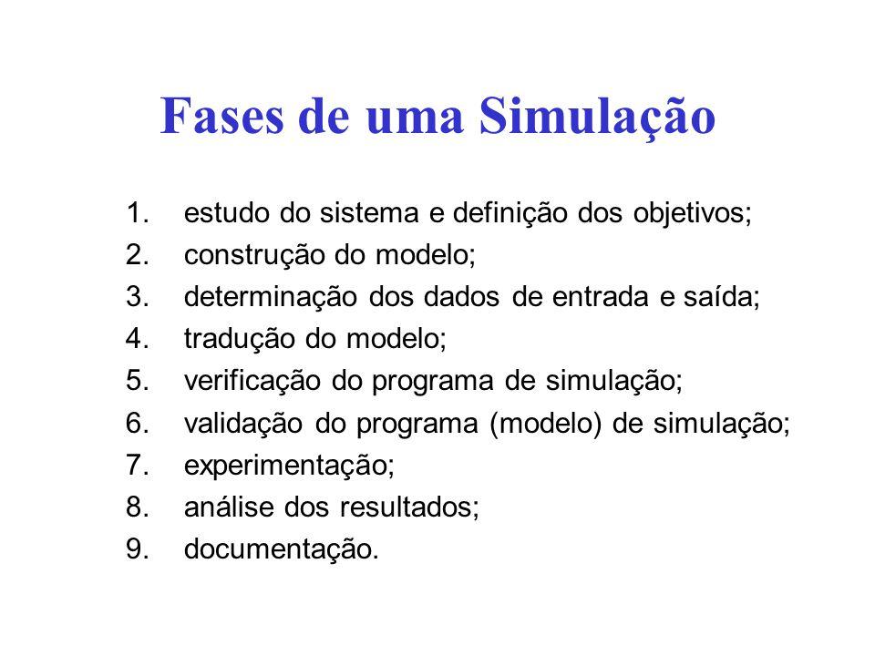 Fases de uma Simulação estudo do sistema e definição dos objetivos;