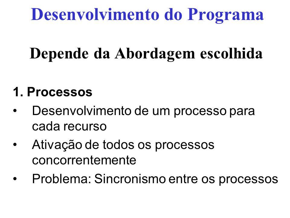 Desenvolvimento do Programa