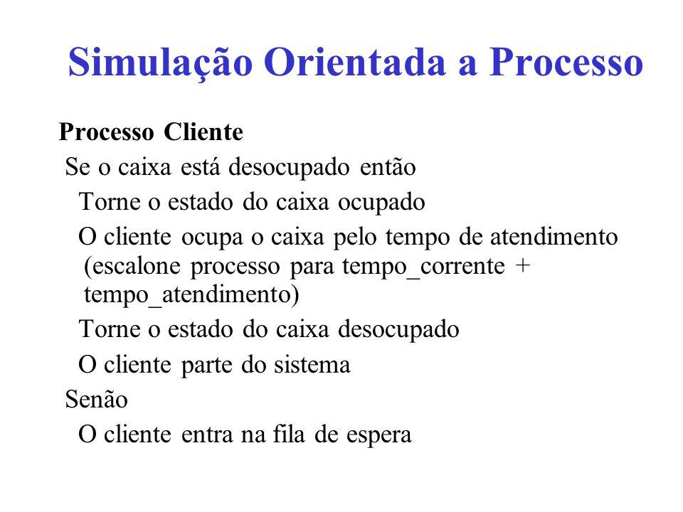Simulação Orientada a Processo