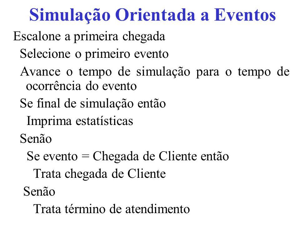 Simulação Orientada a Eventos