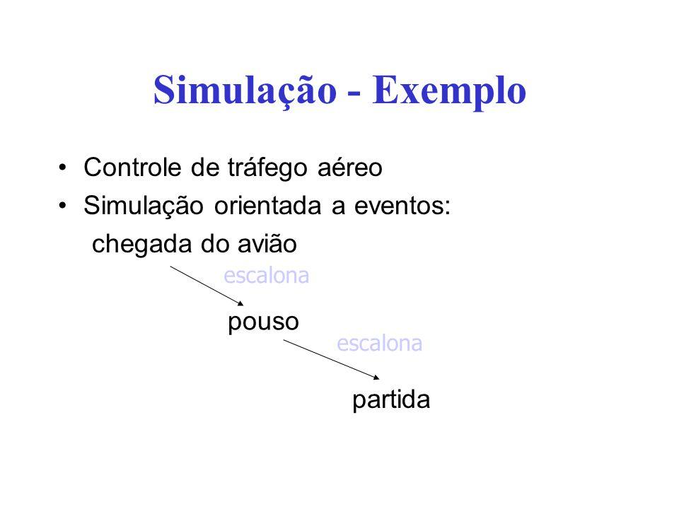 Simulação - Exemplo Controle de tráfego aéreo