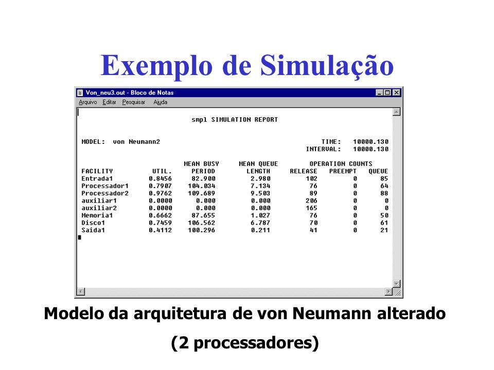 Modelo da arquitetura de von Neumann alterado