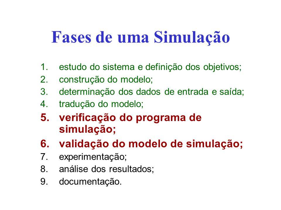 Fases de uma Simulação verificação do programa de simulação;