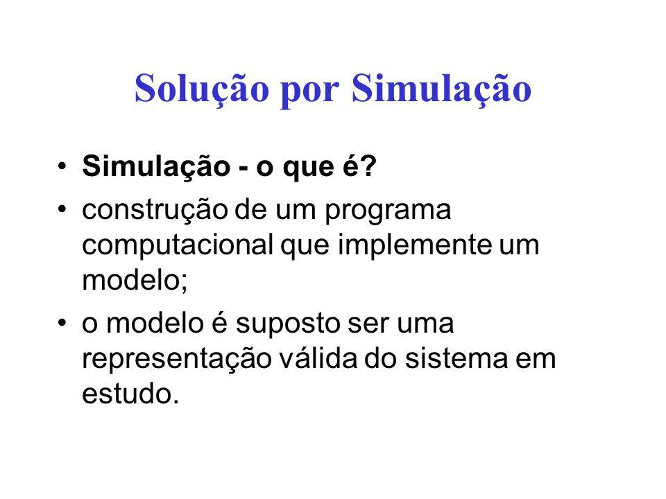 Solução por Simulação Simulação - o que é