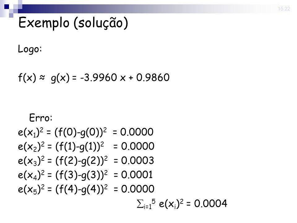 Exemplo (solução) Logo: f(x) ≈ g(x) = -3.9960 x + 0.9860 Erro: