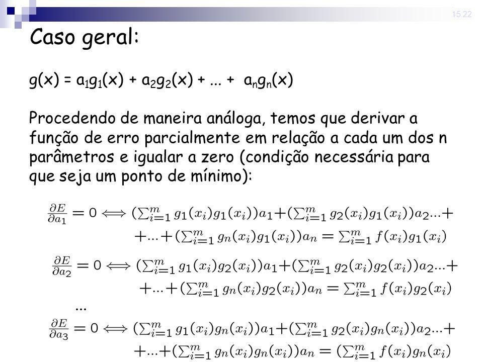 Caso geral: g(x) = a1g1(x) + a2g2(x) + ... + angn(x)