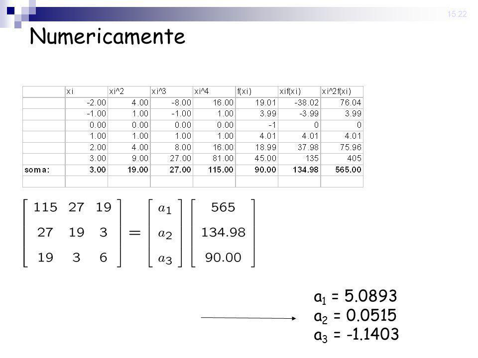 12 Jun 2008 . 15:22 Numericamente a1 = 5.0893 a2 = 0.0515 a3 = -1.1403