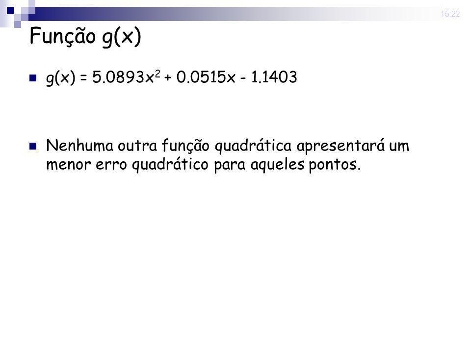 12 Jun 2008 . 15:22 Função g(x) g(x) = 5.0893x2 + 0.0515x - 1.1403.