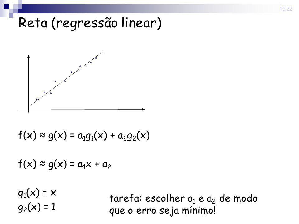 Reta (regressão linear)
