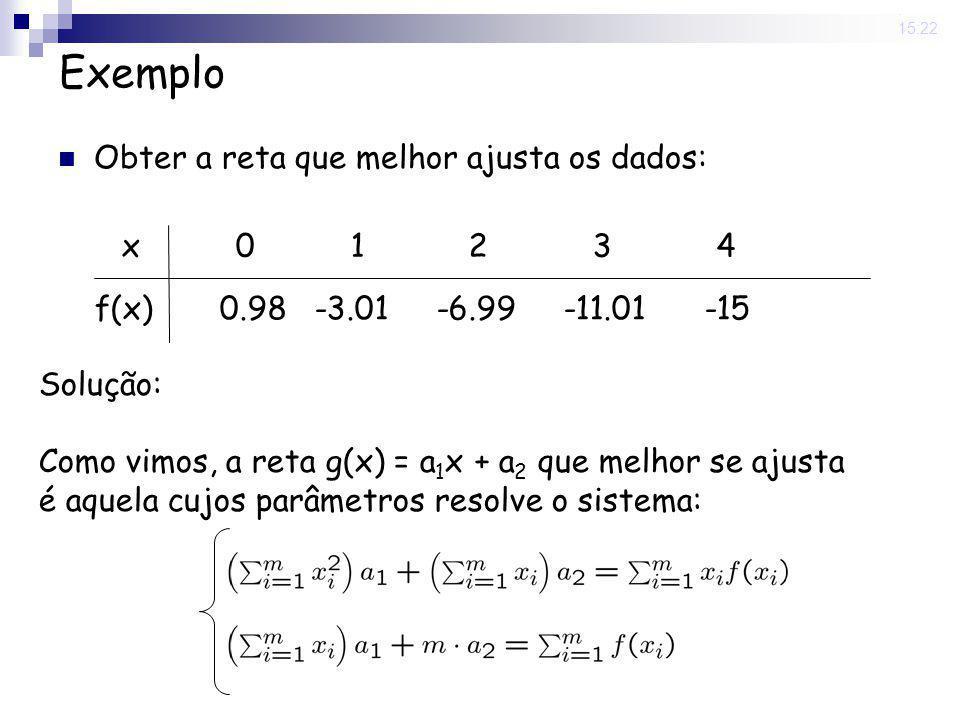 Exemplo Obter a reta que melhor ajusta os dados: x 0 1 2 3 4