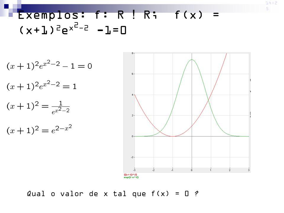 Exemplos: f: R ! R; f(x) = (x+1)2ex2-2 -1=0
