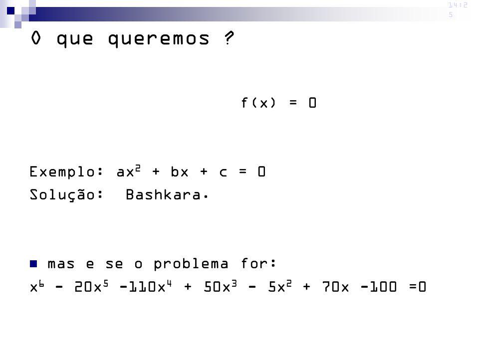 O que queremos f(x) = 0 Exemplo: ax2 + bx + c = 0 Solução: Bashkara.