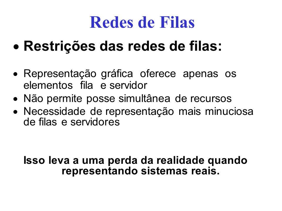 Redes de Filas Restrições das redes de filas: