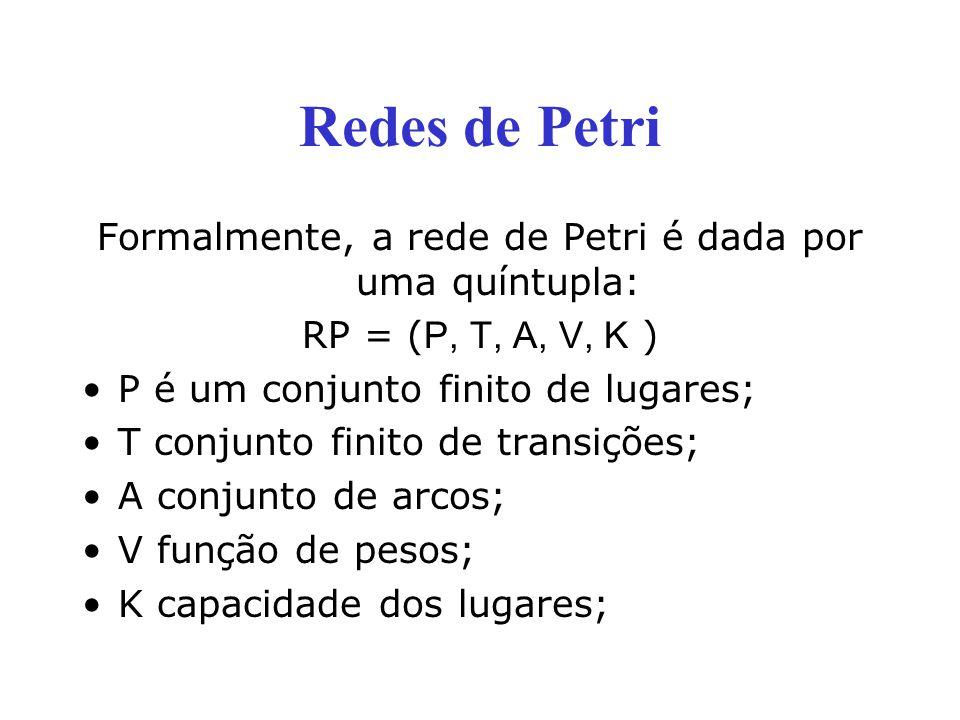 Formalmente, a rede de Petri é dada por uma quíntupla: