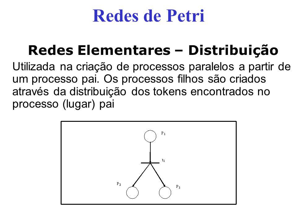 Redes Elementares – Distribuição