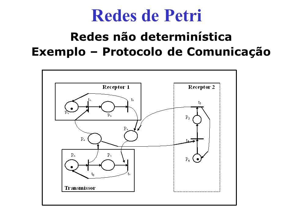 Redes não determinística Exemplo – Protocolo de Comunicação