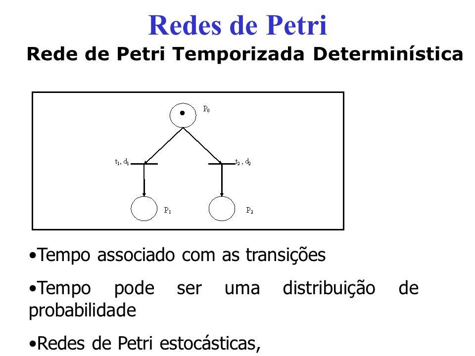 Rede de Petri Temporizada Determinística