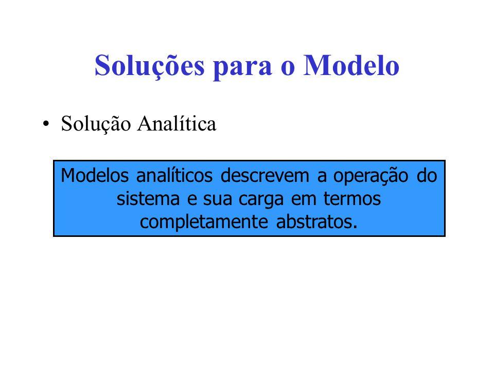 Soluções para o Modelo Solução Analítica