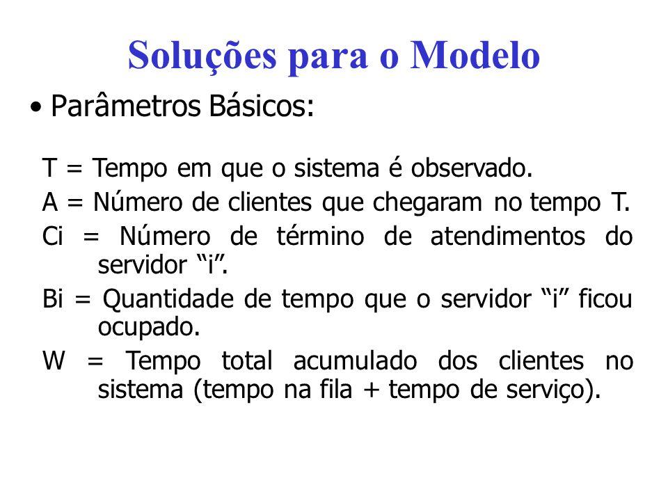 Soluções para o Modelo Parâmetros Básicos: