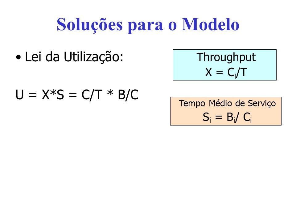 Soluções para o Modelo Lei da Utilização: U = X*S = C/T * B/C