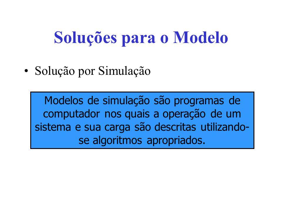 Soluções para o Modelo Solução por Simulação