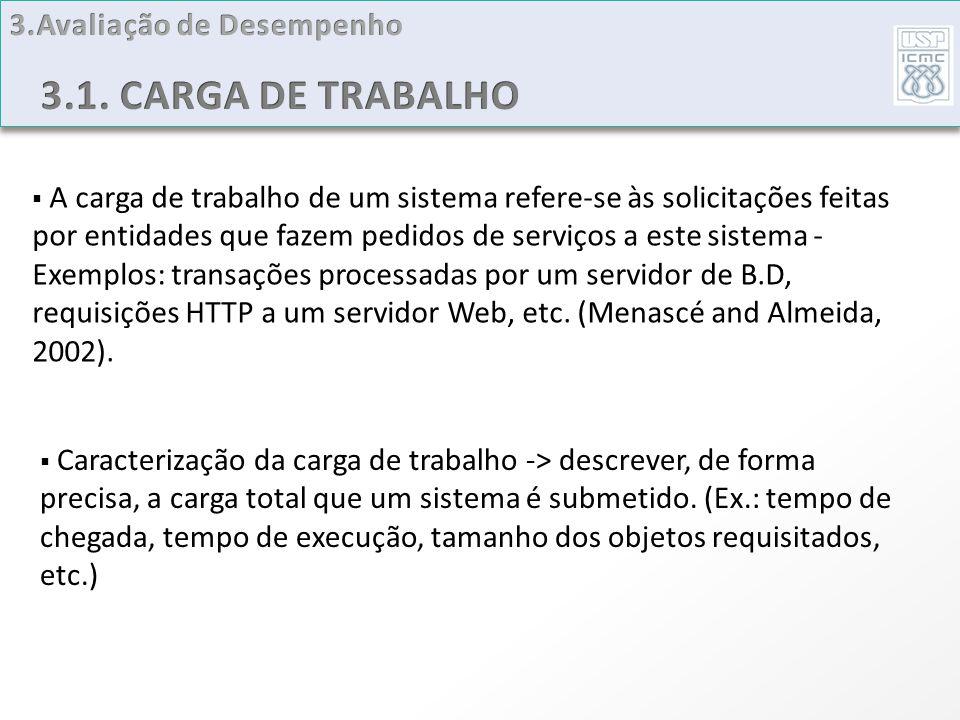 3.1. CARGA DE TRABALHO 3.Avaliação de Desempenho
