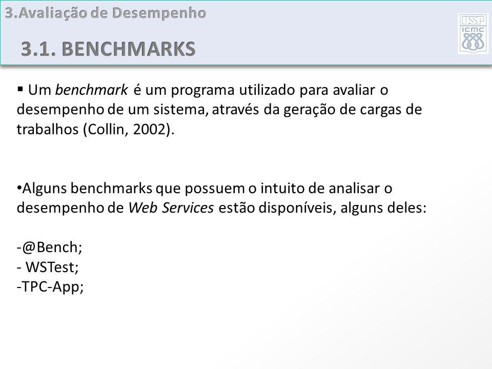 3.1. BENCHMARKS 3.Avaliação de Desempenho