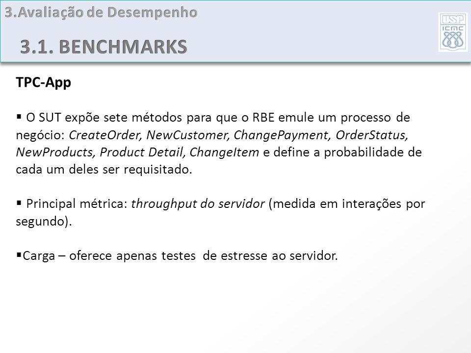 3.1. BENCHMARKS 3.Avaliação de Desempenho TPC-App