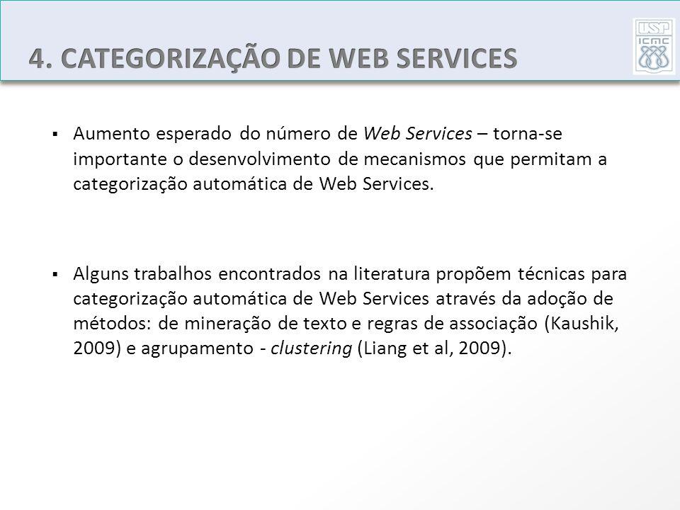 4. CATEGORIZAÇÃO DE WEB SERVICES