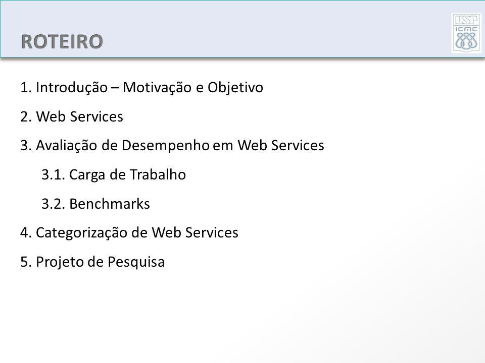 ROTEIRO 1. Introdução – Motivação e Objetivo 2. Web Services