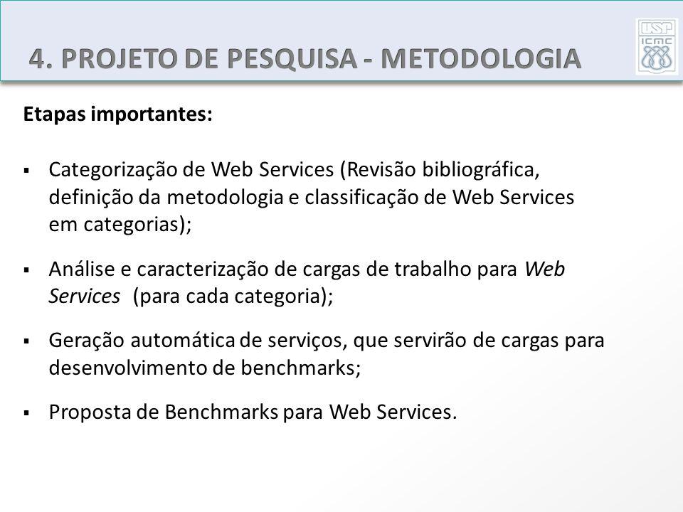 4. PROJETO DE PESQUISA - METODOLOGIA