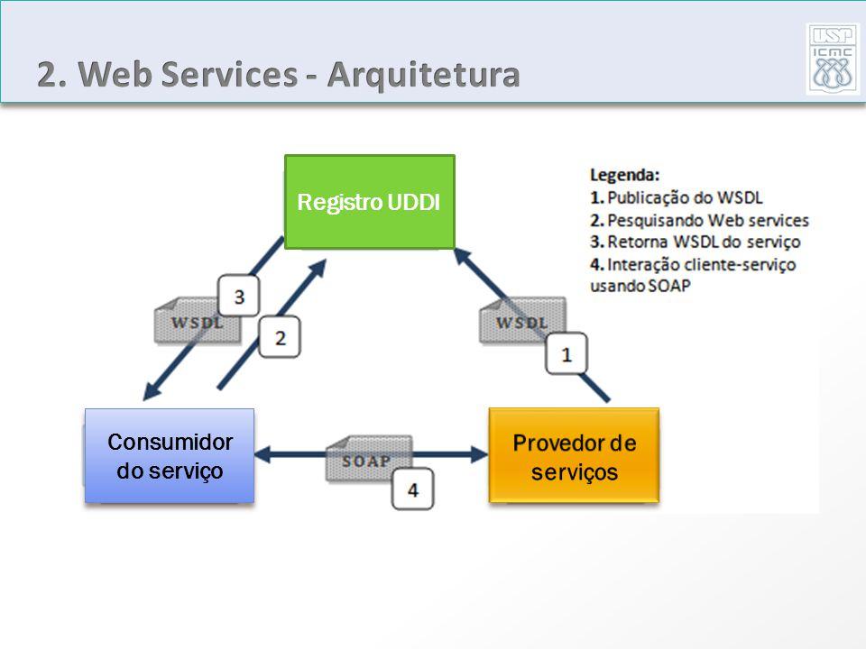 2. Web Services - Arquitetura