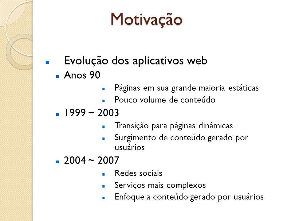 Motivação Evolução dos aplicativos web Anos 90 1999 ~ 2003 2004 ~ 2007