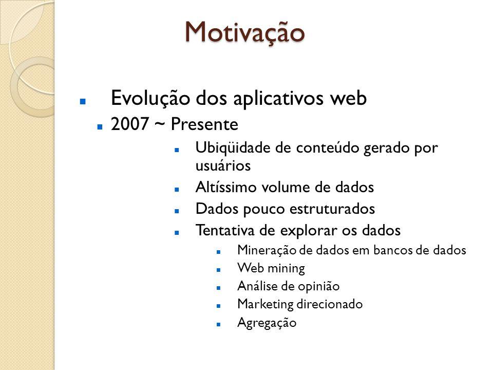 Motivação Evolução dos aplicativos web 2007 ~ Presente
