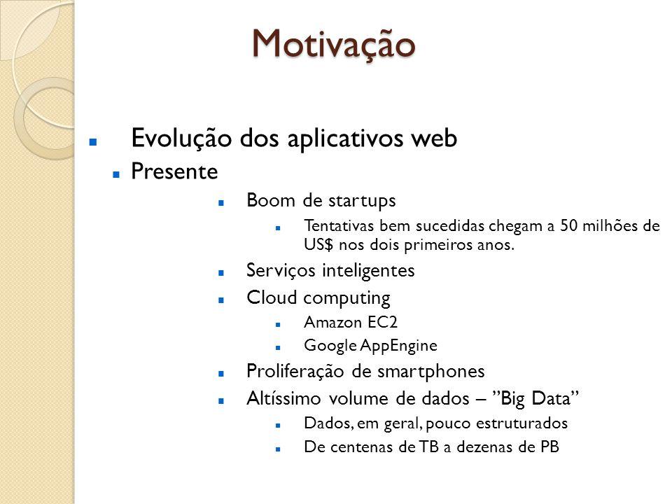 Motivação Evolução dos aplicativos web Presente Boom de startups