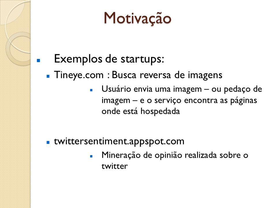 Motivação Exemplos de startups: Tineye.com : Busca reversa de imagens