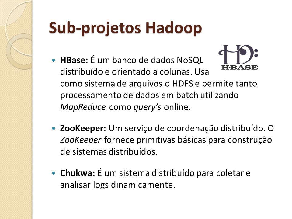 Sub-projetos Hadoop