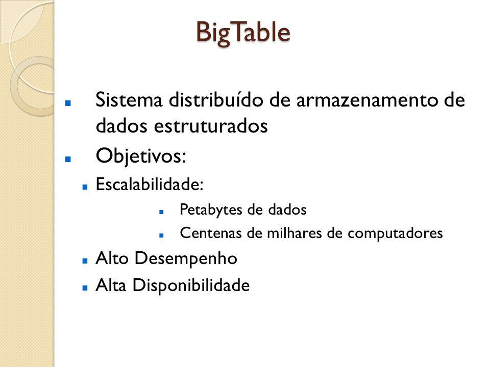 BigTable Sistema distribuído de armazenamento de dados estruturados
