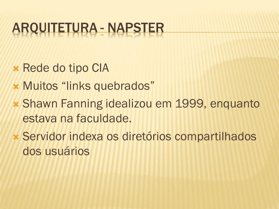 ARQUITETURA - Napster Rede do tipo CIA Muitos links quebrados